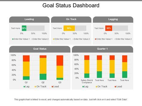 goal status dashboard template  sample