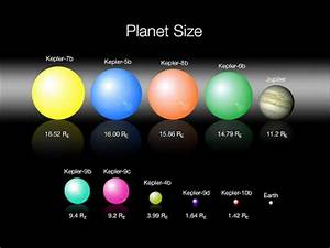 solar system planets size - Mobile wallpapers