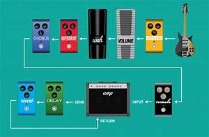 Setting Up Your Effect Signal Chain