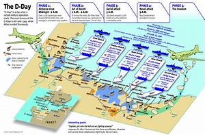 D-Day Infographic (5W Graphics) | Infographics Blog