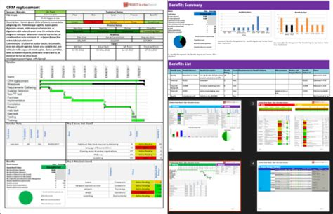 project reporting project programme  portfolio reports