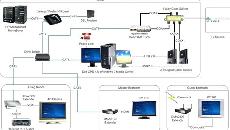 Cat Ethernet Wiring Diagram Data Throughout Network