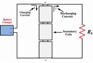 Voltaic Cell Equivalent Circuit