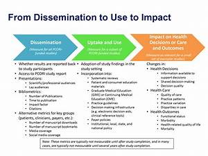 planning our evaluation reporting the results pcori With dissemination plan template