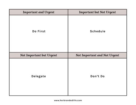 eisenhower matrix template the eisenhower matrix and your not to do list branded