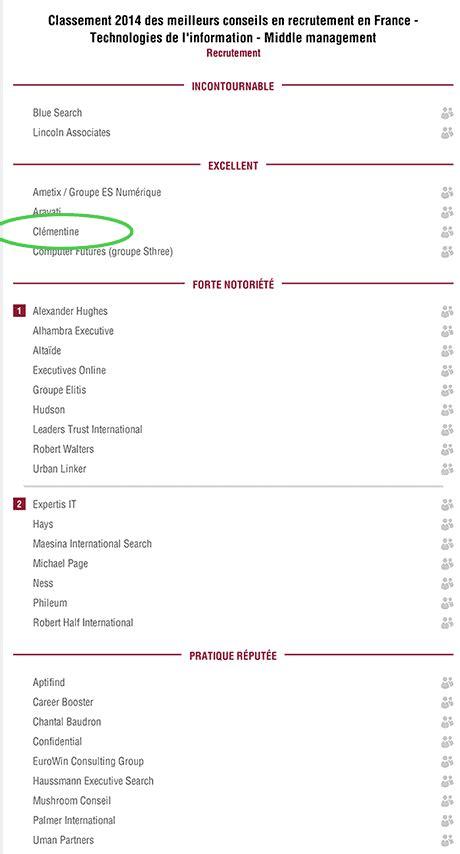 classement 2014 des cabinets de recrutement digital technologies de l information