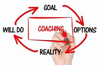 Agile Coach Coaching Questions Toolkit Powerful Scrum