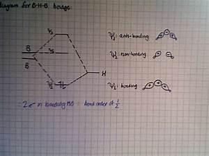 B2h6 Diborane Mo Diagram