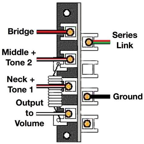 Guitar Wiring 101 by Guitar Shop 101 Coil Tap An Hss Strat Guitar Wiring