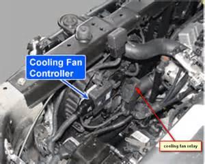 2003 hyundai elantra radiator jeep steering wheel horn diagram jeep free engine image for user manual