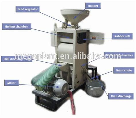 sb 10d portable rice mill buy portable rice mill portable rice mill portable rice mill product