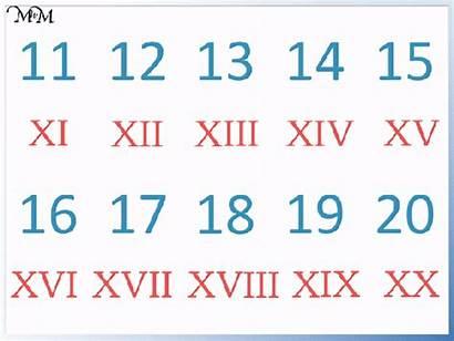 Roman Numerals Uncategorized Simply Ten Larger Than