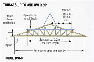 wood trusses halberg engineering With 60 foot trusses