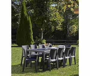 Salon De Jardin Anthracite : salon de jardin gris anthracite pvc ~ Teatrodelosmanantiales.com Idées de Décoration
