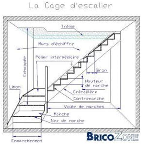 Escalier Colimaçon Dimension Minimum 370 best images about 233 chelle humaine on pinterest