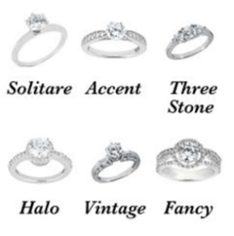 where is the best place to buy engagement rings in 2018