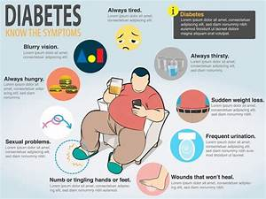 Signs of Diabetes In Men   recognizing early signs of ...