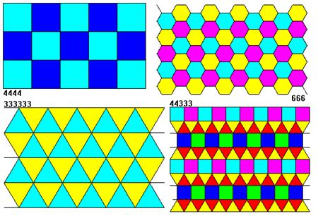 pentagonal tiling of the plane tilings