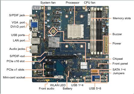 Wiring Diagram Connections For Motherboard