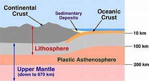 10 H  Structure Of The Earth