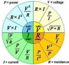 Ohmscher Widerstand Berechnen : 1000 ideas about electrical wiring on pinterest electrical wiring diagram home electrical ~ Themetempest.com Abrechnung