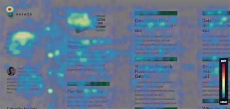 website heatmaps tools features  practices