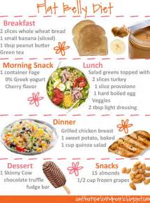 Southern Curls & Pearls: Belles of the Beach: Flat Belly Diet Diet & Cancer