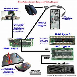 Wiring Diagram For Arcade Machine - Circuit and Schematics