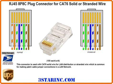 wiring diagram cat6 wire diagram rj45 cat 6 wiring