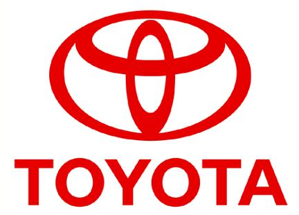 Toyota Financial Services Drives Efficiency with ...