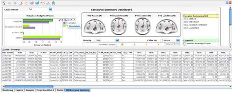 saving financial report templates inetsoft webinar