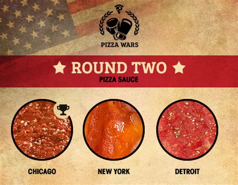 Chicago Vs New York Pizza  Chicago Deep Dish Pizza