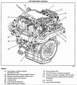 2002 chevy malibu fuel pressure regulator 2002 chevy With chevy silverado fuel line diagram http texasfishingforumcom forums