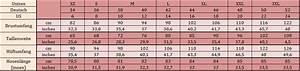 Bh Größe Berechnen Tabelle : bh gr en tabelle gr enberatung bh gr en sunny dessous internationale bh gr en bh gr en ~ Themetempest.com Abrechnung