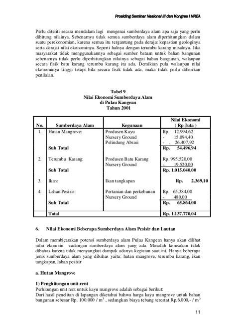 Valuasi ekonomi sda laut dan pesisir di Pulau Kangean