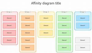 Six Sigma Affinity Diagram Template