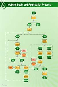16 Best Images About Sample Flow Charts On Pinterest