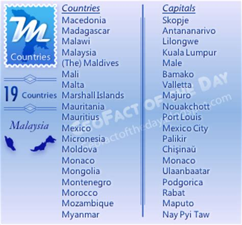 countries with the letter a geofact of the day august 2013 19501