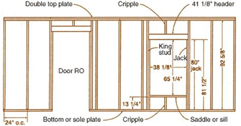 Ceiling Joist Spacing For Plasterboard by Outside The Lines