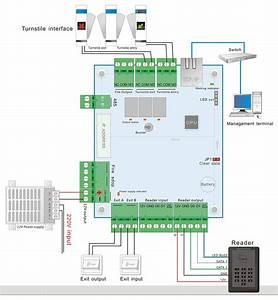 Acces Wiring Diagram