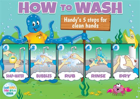 Sr  How To Wash Your Hands Stmichaelspreschool
