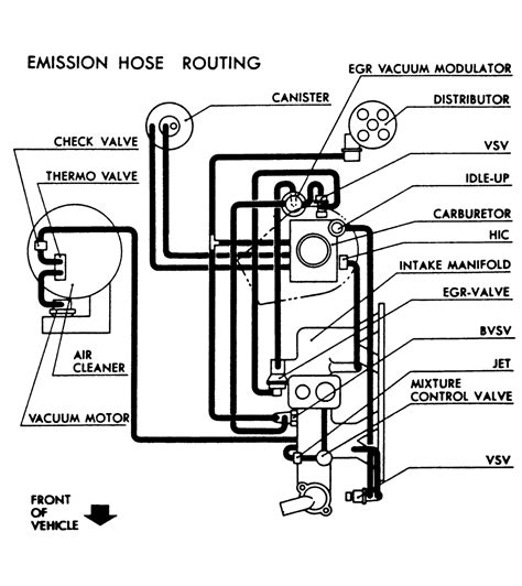 Jeep Wrangler Vacuum Diagram For 1987 by 1987 Jeep Wrangler Vacuum Diagram Detailed Wiring