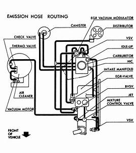 1987 Jeep Wrangler Vacuum Diagram Detailed