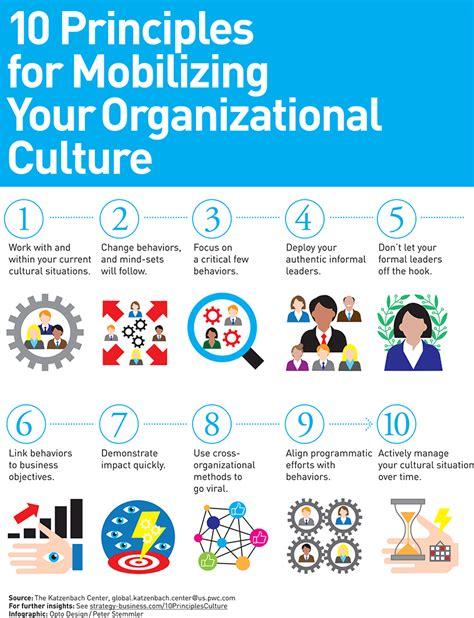 principles  mobilizing  organizational culture