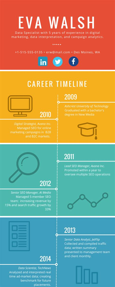 templates  infographic resumes visual resume