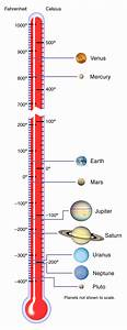 Surface Temperatures of the Planets (page 2) - Pics about ...