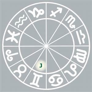 Radix Berechnen : jupiter horoskop warum ist das leben so ungerecht zu mir ~ Themetempest.com Abrechnung