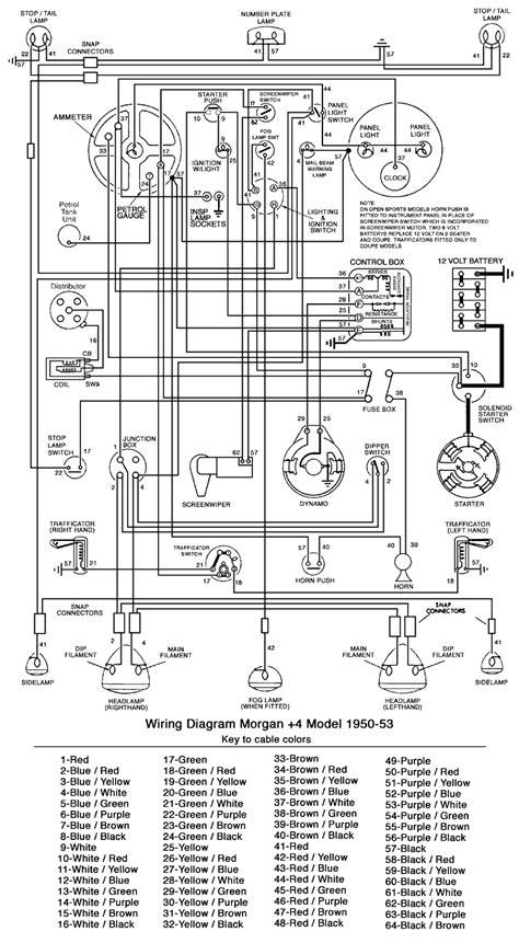 4 4 4 8 aero 8 car wiring diagrams