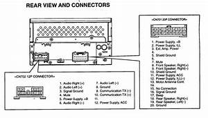 Schema Electrique Autoradio Toyota Land Cruiser