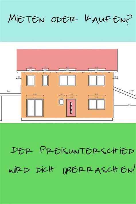 kredit für eigentumswohnung mieten oder kaufen wof 252 r w 252 rdest du dich entscheiden